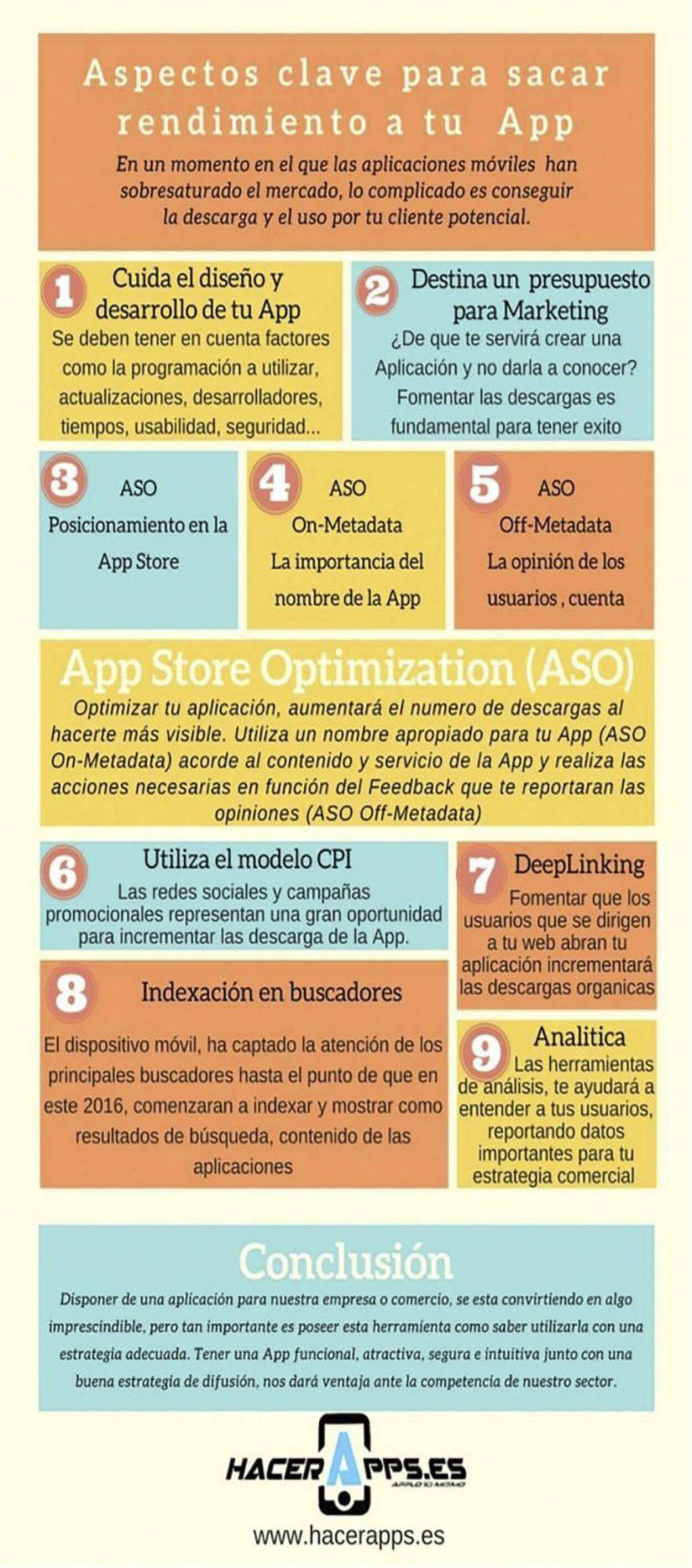 Infografia para maximizar el rendimiento de tu App